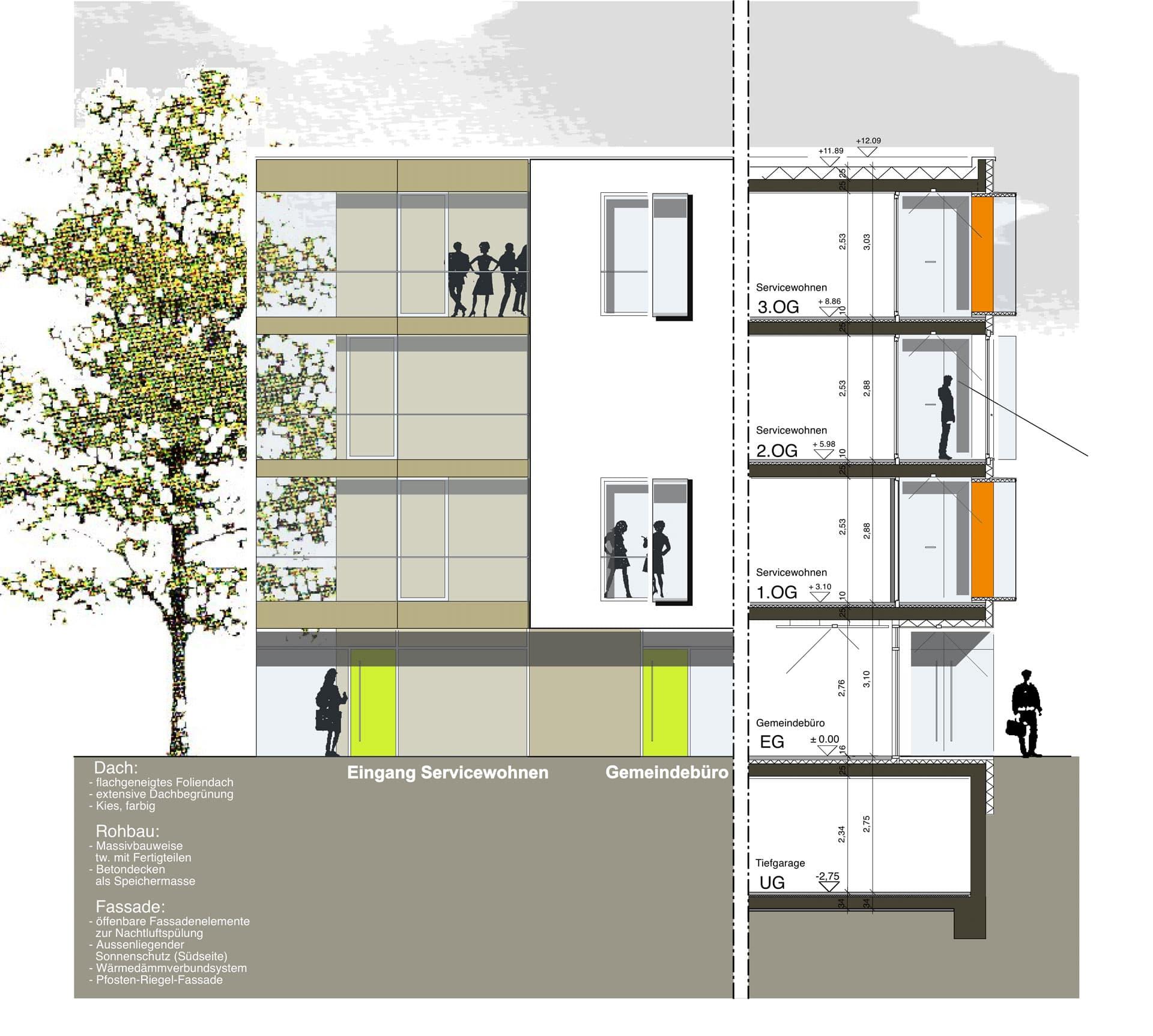 pastorengarten bielefeld vis3 bhp architekten. Black Bedroom Furniture Sets. Home Design Ideas